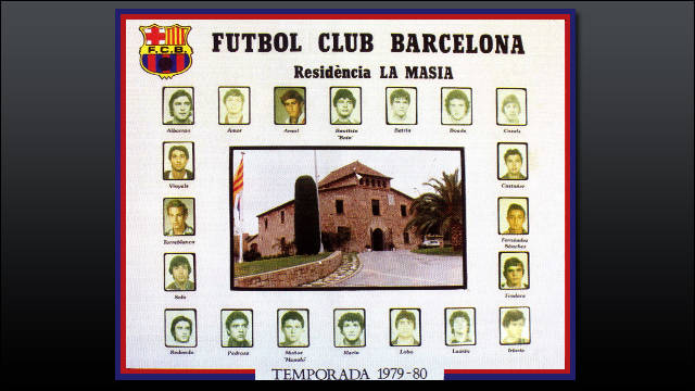 Pen pics of the youth players at La Masia in the 79-80 season