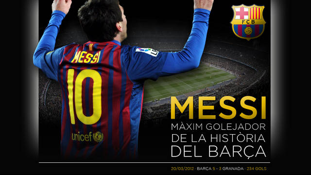 Leo Messi, Barça's all-time top goalscorer