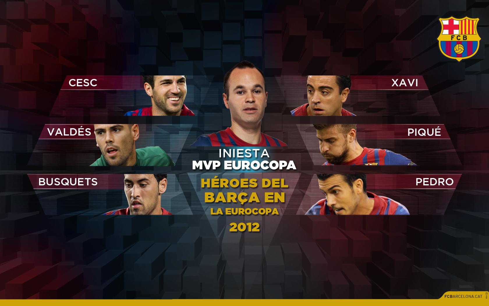 Fondos De Pantalla Camp Nou España El Fc Barcelona: Fondos De Pantalla Especiales