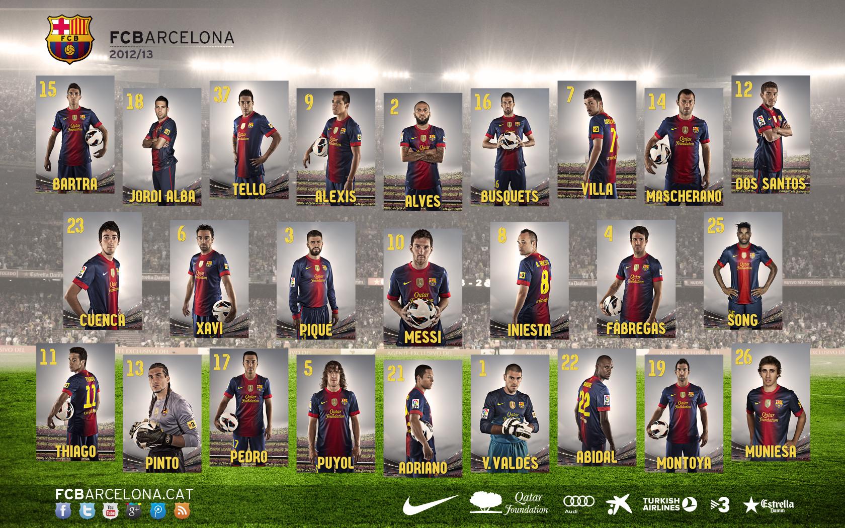 fc barcelona jugadors 2012 2013 voltagebd Choice Image