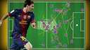 Messi data center