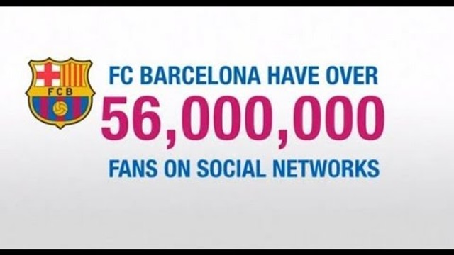 FC Barcelona -2012s top sports club in the world on social networks 