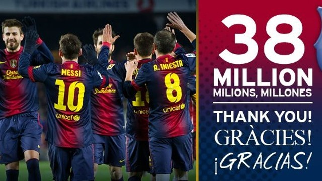 Facebook FC Barcelona - 38 millones