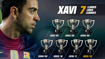 Xavi is the first Bara player to win seven league titles
