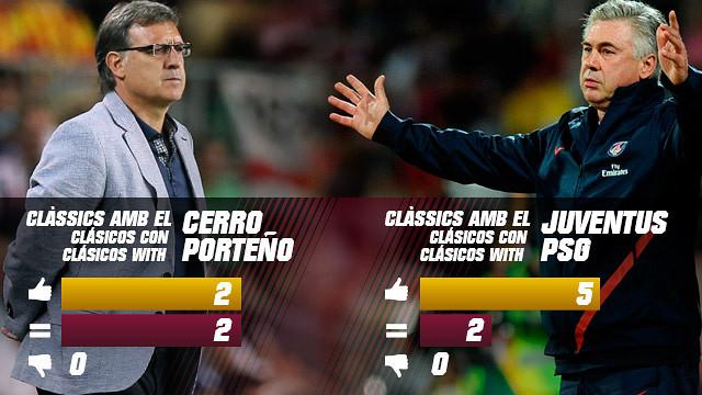 Martino i Ancelotti mai han perdut un superclàssic. Aquest dissabte en viuran un més