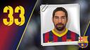 Imatge oficial de Karabatic amb la samarreta del FC Barcelona