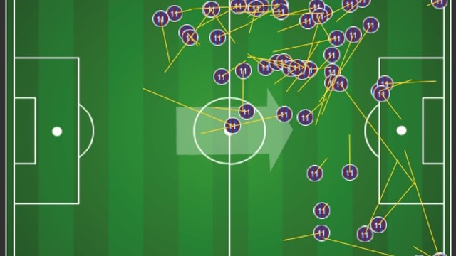 Neymar's successful passes against Villarreal