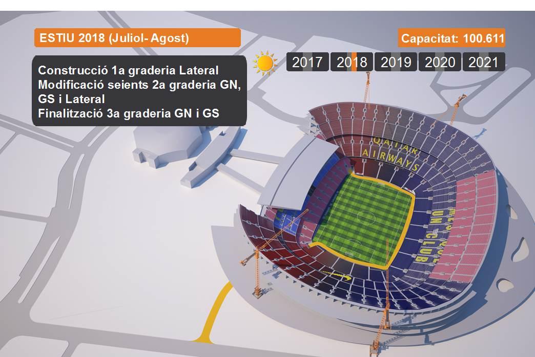Spécial Messi et FCBarcelone (Part 2) - Page 6 Camp_Nou_2018.v1391436523