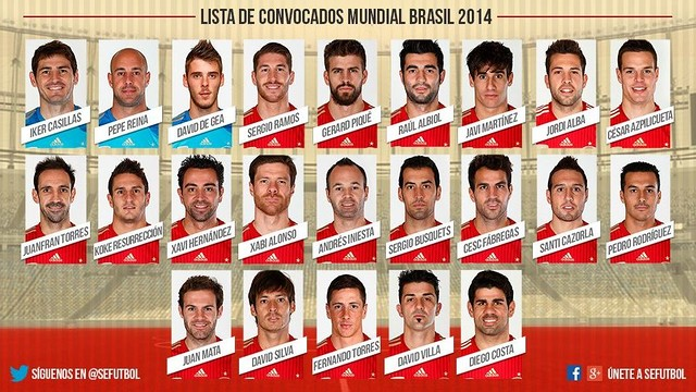 The full Spanish squad for Brazil