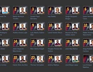 Foto-foto para pemain tim utama musim 2014/15