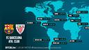 FC Barcelone v Athletic Club Bilbao