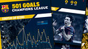 Infographic 501 goals (ENG)
