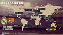 Clásico kick off times / FCB