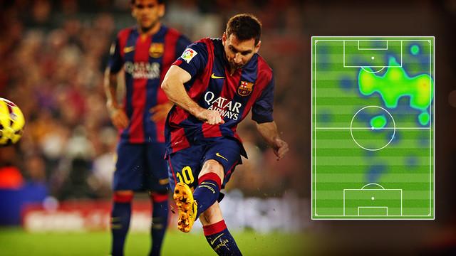 Mapa de calor da participação de Messi durante o duelo contra o Sevilla