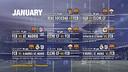 Calendar January matches / FCB
