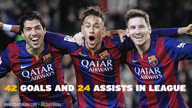 Three cheers for Suárez, Neymar and Messi! / FCB