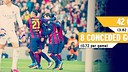 Goals for and against during Barça's 11 wins in a row / FCB