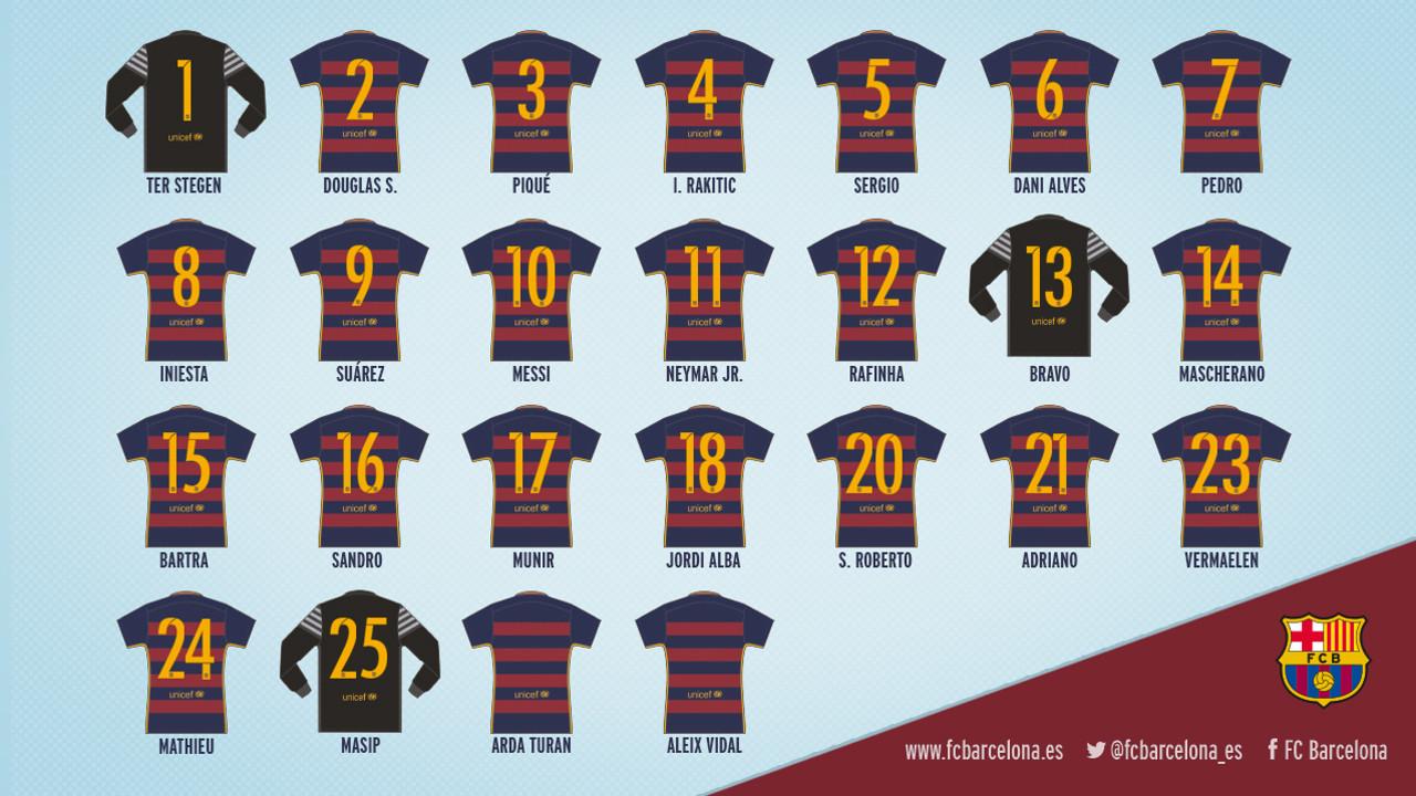 Los dorsales de la temporada 15/16 / FCB