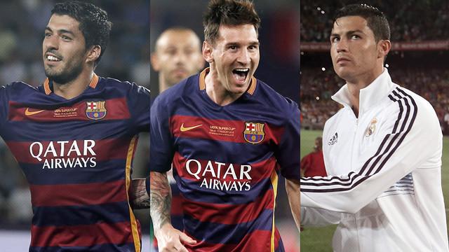 Suárez, Messi et Ronaldo / FCB