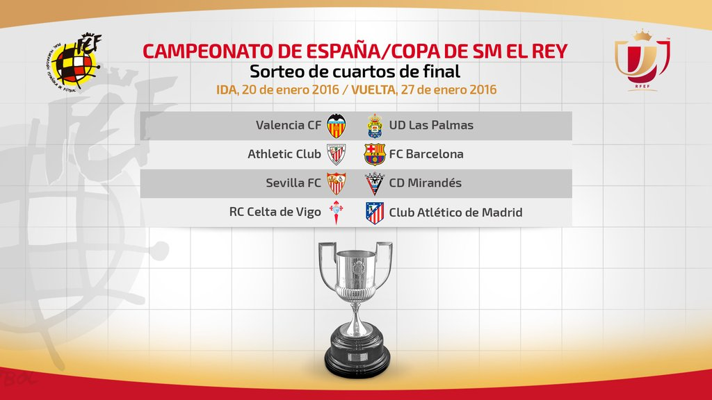 FC Barcelona draw Athletic Club Bilbao in the Copa del Rey quarter ...