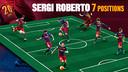 Sergi Roberto is everywhere this season / FCB