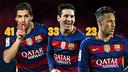 Suárez, Messi et Neymar sont en état de grâce avec le FC Barcelone / MIGUEL RUIZ - FCB