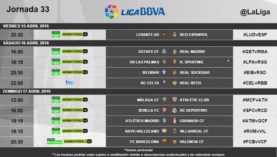 El FC Barcelona - Valencia se jugará el domingo 17 de abril a las ...
