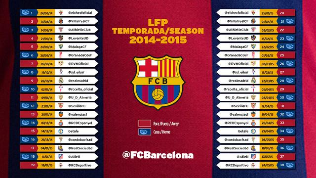 Liga Bbva 2017 15 Fc Barcelona Table